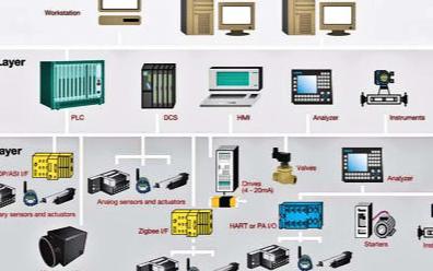 ARM架構處理器可優化工業控制系統