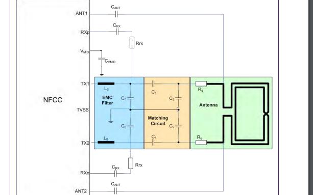 PN7120天线设计与匹配指南的详细资料说明