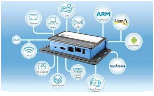 工業4.0中包含了物聯網以外哪一些技術