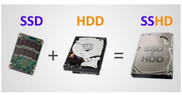 硬盘有哪些种类?有什么作用