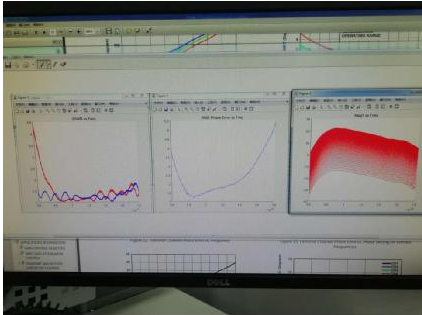 集成化芯片在相控陣beam-forming中的應用