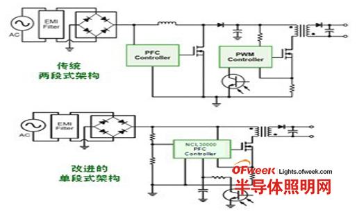 基于AC-DCLED電源轉換驅動器方案設計