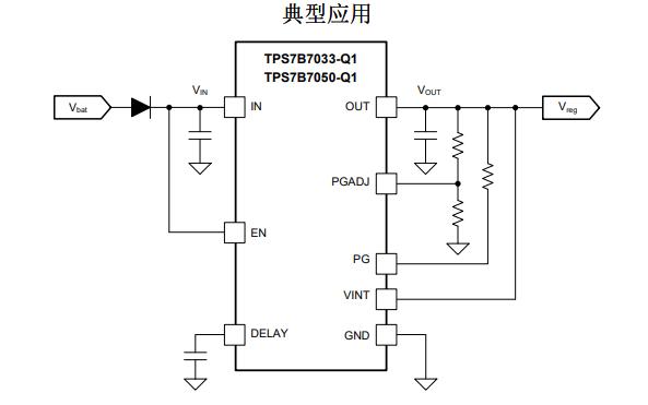 TPS7B70-Q1低压降线性稳压器的数据手册免费下载