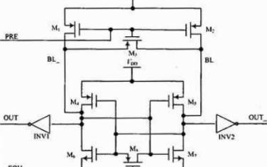 一款改進的高速低功耗電流型靈敏放大器設計流程詳解