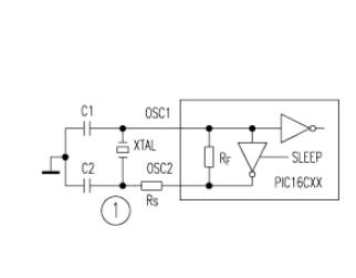 PIC單片(pian)機(ji)的振蕩器應該如何(he)配置