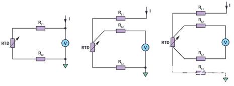 适合高精度测量应用的完全集成式4线RTD温度测量系统的简单实现