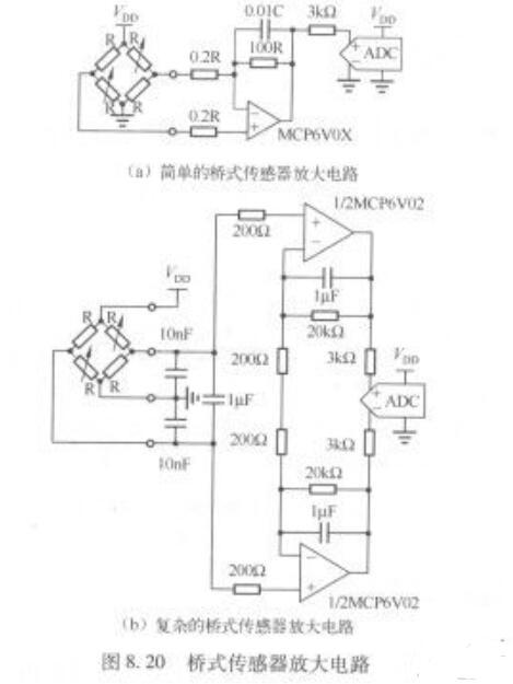 桥式传感器及应用范围_桥式传感器放大北京快三