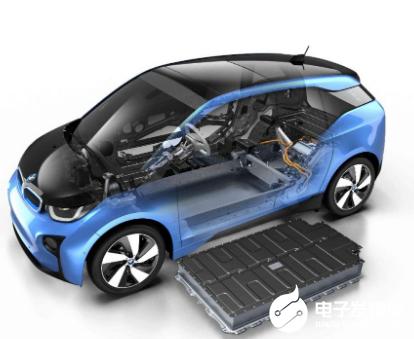 新能【源车制定三包规则 汽车电】动化技术迎来蓬勃的发展