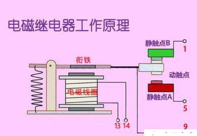 继电器工作原理及接线说明