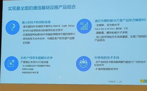 恩智浦除了汽车电子在5G产品线也实力强劲