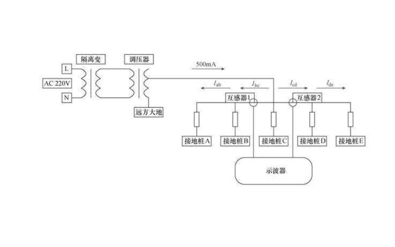 如何进行小电流接地系统的单相接地故障选线详细原理说明