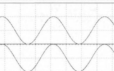 基于Multisim仿真的用于磁悬浮系统的新型混合功率放大器设计概述