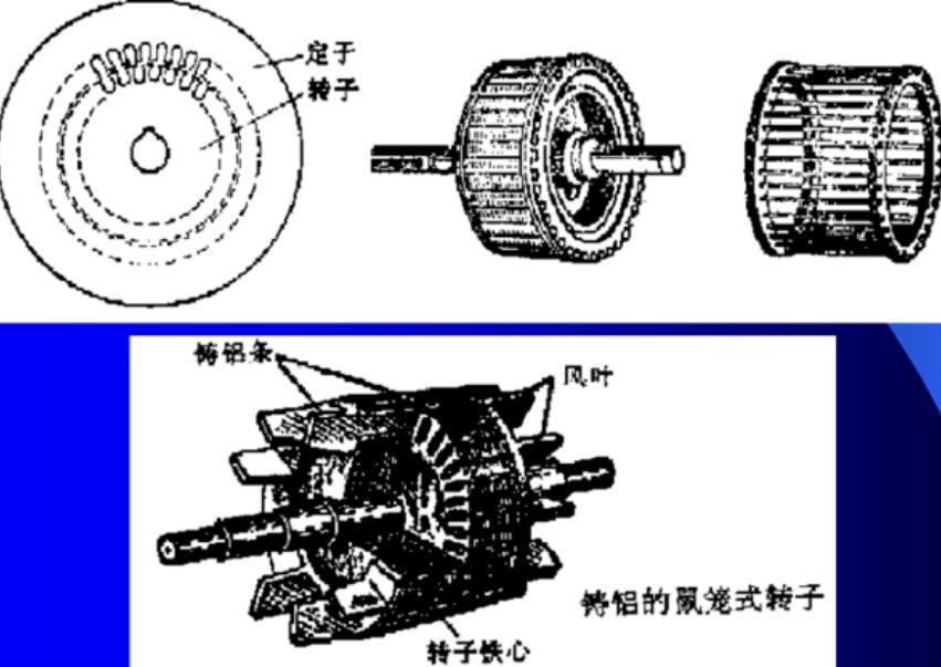 電機轉子結構圖