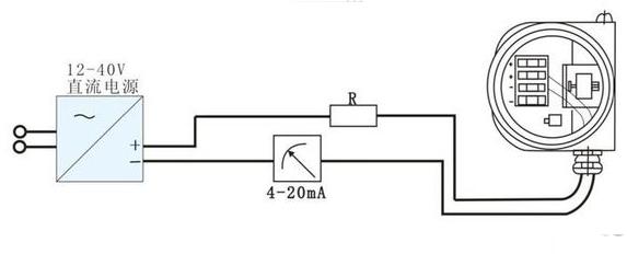 1151二线制变送器校验调整和安装经验