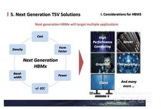 是德科技發布了一款適用于DDR5和LPDDR5標準的高速差分探測解決方案