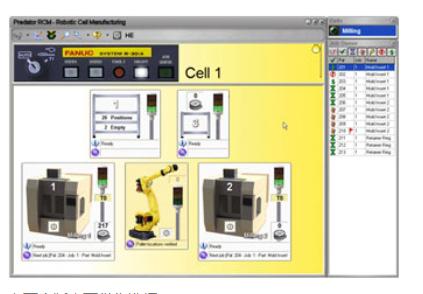 浅谈盖勒普高柔性自动化制造控制管理系统方案