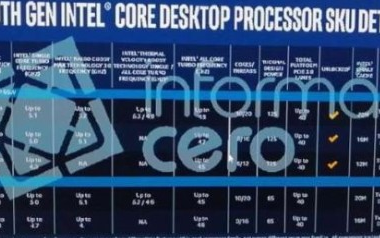 英特尔十代酷睿K系列都有125W的TDP