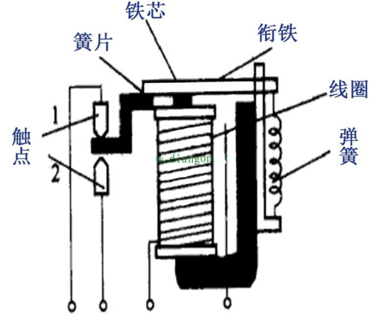电磁继电器的作用及工作过程