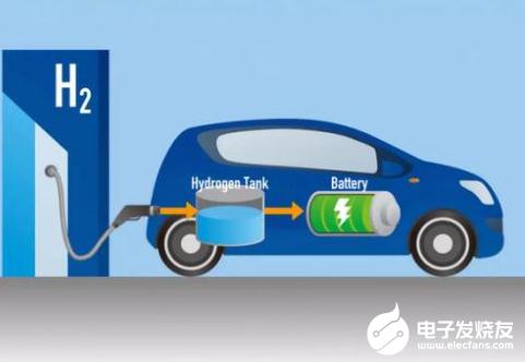 续航不愁安全性高 氢能源汽车获得政府力推