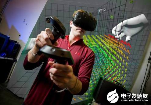 2020年 将会有许多大型企业大力发展AR技术