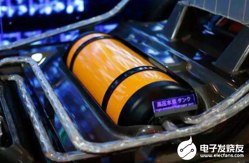 新能源汽车市场中 氢能源没有任何机会