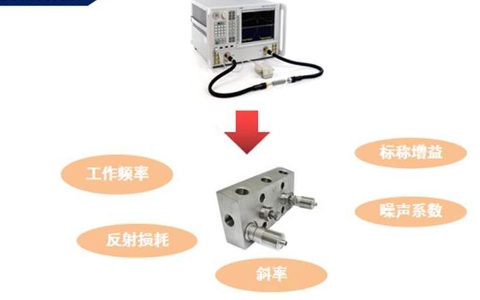 NSAT-1000放大器自动化测试系统的详细资料简介