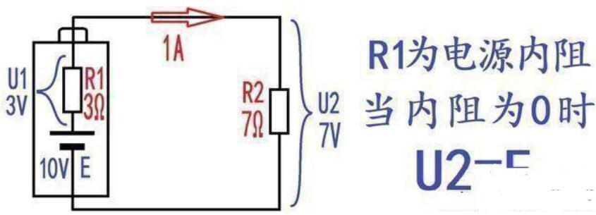 电流源内阻为什么会无穷大