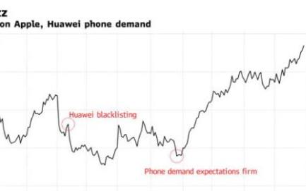 陶瓷电容器制造商太阳诱电看好中国5G手机需求