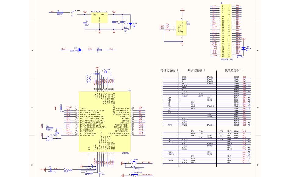 CH578微控制器的资料合集免费下载