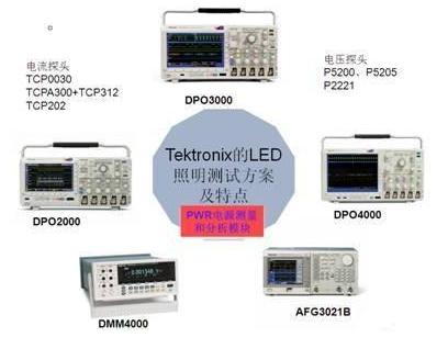LED驱动电源的可靠性和能效测试设计方案