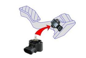 如何選擇霍爾效應旋轉位置傳感器