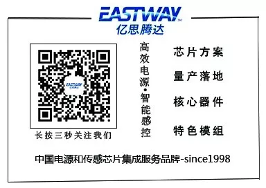 EASTWAY强力推出新型45W GaN墙充电源