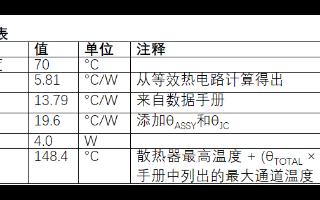 基于LFCSP和法兰封装的RF放大器热阻计算设计...