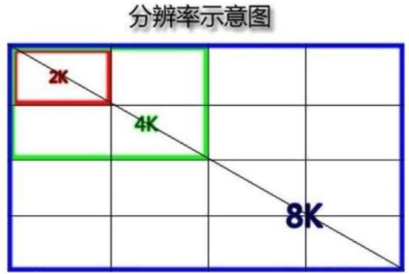 液晶拼接顯示系統在顯示與技術上具有哪些應用優勢