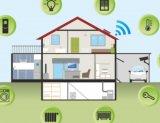 ABI Research預測,到2020年約有1.28億個家庭將轉變為智能家居