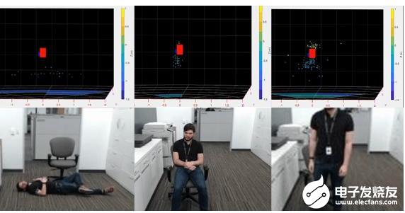 使用德州仪器毫米波传感器进行非接触式私人姿态检测