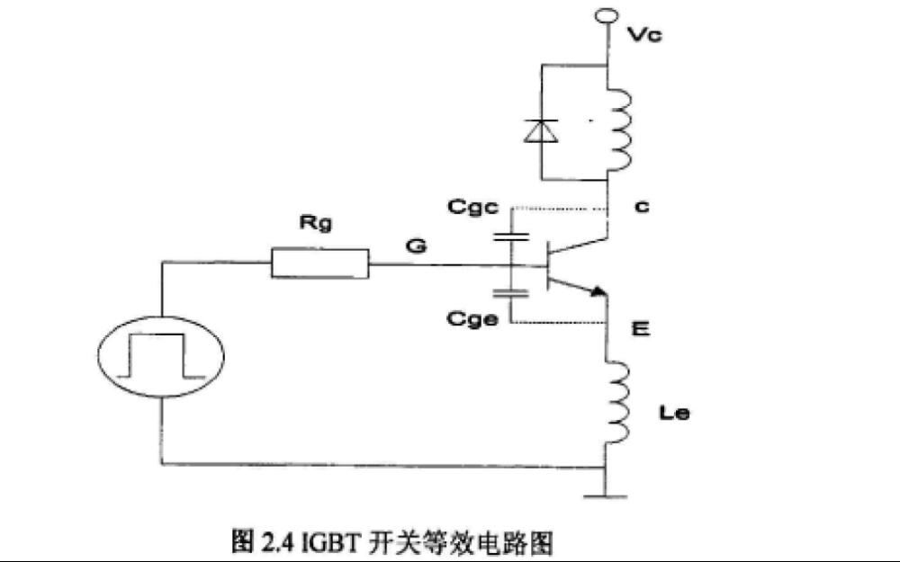 IGBT模型仿真研究论文