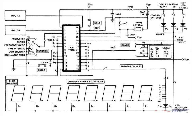 簡易的通用計數器電路圖