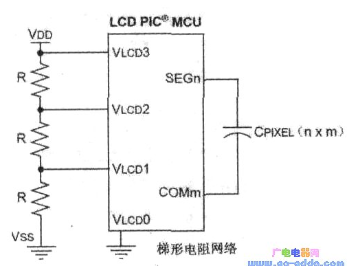 PIC單片機驅動LCD模塊的(de)設計