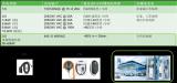 电动汽车充电桩电源模块系统趋势和超级结MOSFET的优势