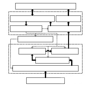 RFID中间件ALE引擎是怎样设计实现的