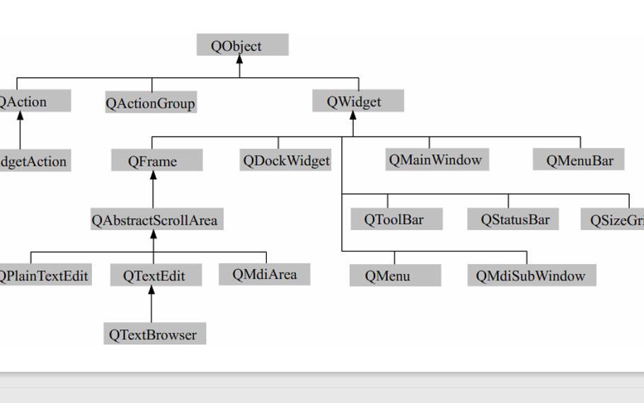 Qt Creator快速入门教程之应用程序主窗口的详细资料说明