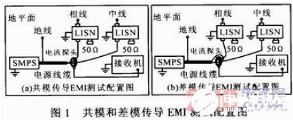基于EMI滤波器的抑制开关电源传导干扰的方法设计