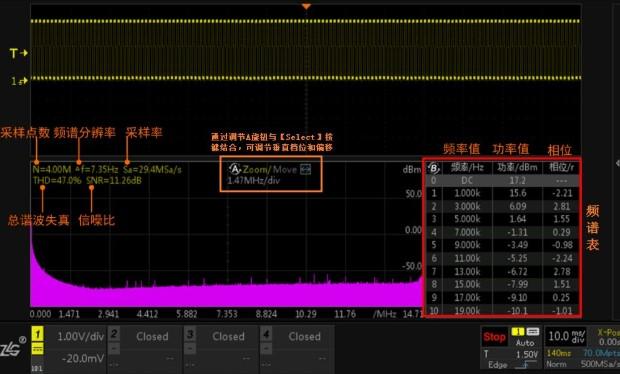 4M样本点在频谱分析中具有哪些应用优势