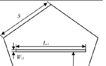 双陷波超宽带微带天线的结构设计流程详解图片
