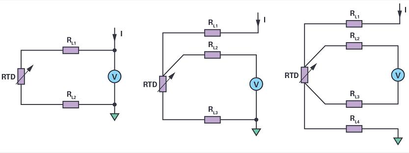 适合高精度测量应用的完全集成式4线RTD温度测量...