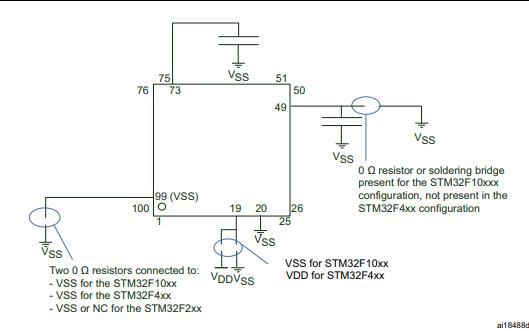 STM32F427xx和STM32F429xx系列微控制器的数据手册免费下载