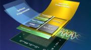 美中协议何时签,会影响到Xilinx明年的5G业务吗?