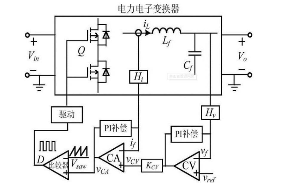 电力电子变换器PWM技术原理与实践PDF电子书免费下载