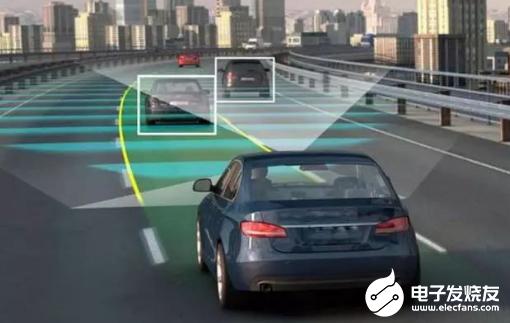 自动驾驶进一步发展 未来发展前景喜忧参半
